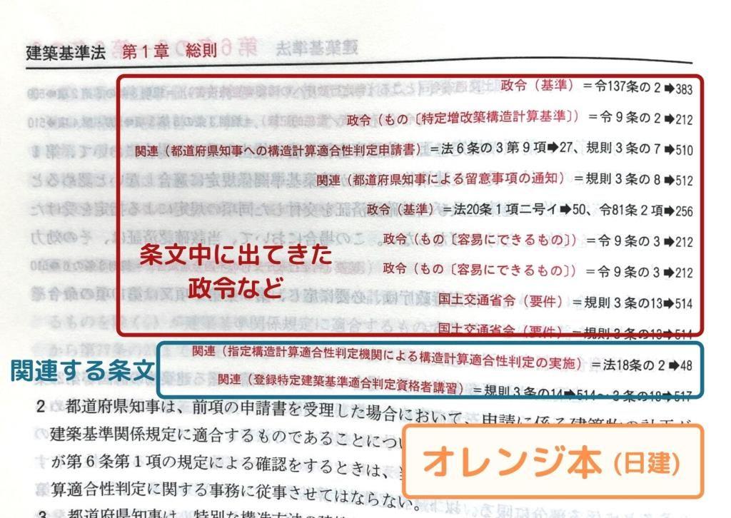 オレンジ本の参考画像_1